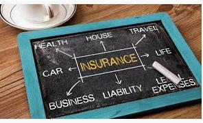 Apakah Yang Dimaksud Dengan Asuransi Dan Fungsinya